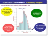 Statistics PowerPoints - Frequency Histograms Polygons Sca