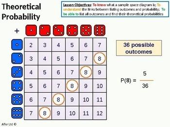Statistics: Probability 3 - Theoretical Probability 2 (+ resources)