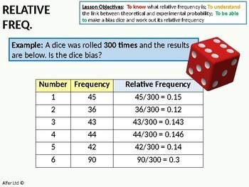 Probability 4 - Relative Frequency or Experimental Probability