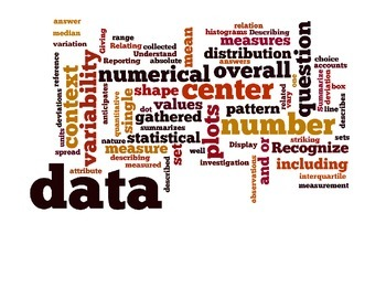Statistics & Probability CCSS Word Cloud poster