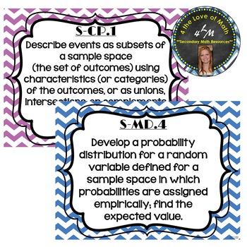 Statistics & Probability Common Core Standard Posters {Chevron}