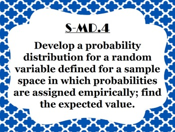 Statistics & Probability Common Core Standards Posters