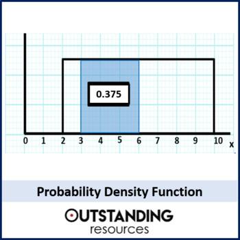 Probability Density Functions (PDF or CDF) + worksheet