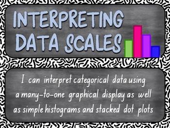 Statistics & Probability Interpreting & Representing data. Numeracy Progressions