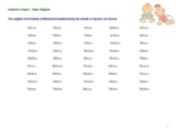 Statistics Project – Baby Weights (Editable)