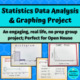 Statistics Project: Data Analysis & Graphing- no prep, real life