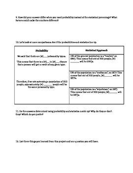 Statistics Project-MBTI