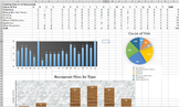 Statistics Project Spreadsheets Mean, Median, Mode, Std. Deviation (2 day)