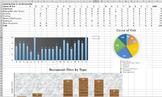 Statistics Project Unit 3 Spreadsheets Mean Median Mode Std. Deviation (2 day)