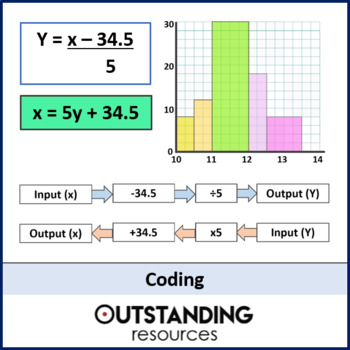 Coding - Making the Mean and Variance Easier