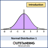 Normal Distribution 1 - Standard Normal & Introduction (+