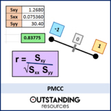 Statistics: (S1) Product Moment Correlation Coefficient (PMCC) + Resources