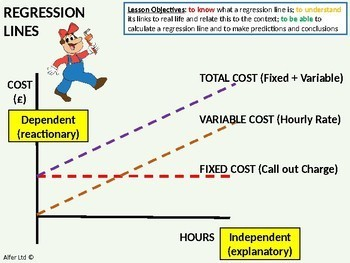 Statistics: (S1) Regression Lines and CODING (+ resources)
