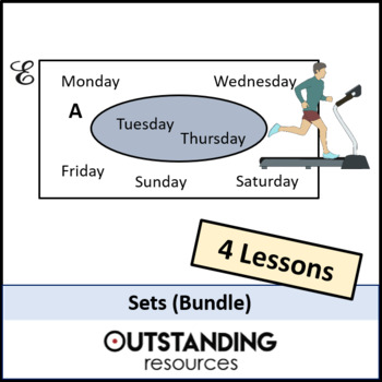 Statistics: SETS / Venn Diagrams Bundle (4 Lessons) + resources
