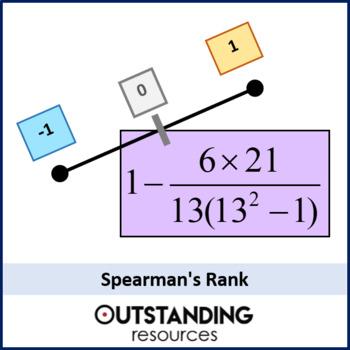 Statistics: Spearman's Rank Correlation Coefficient (SRCC) + lots of resources