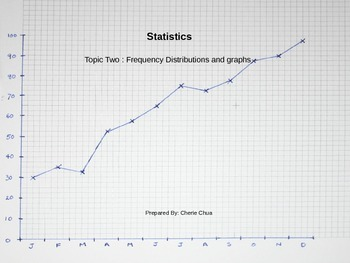 Statistics Topic two - Frequency Distributions and Graphs