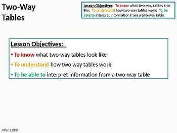 Statistics: Two Way Tables and Probability (+ questions)
