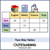 Two Way Tables and Probability (+ worksheet)