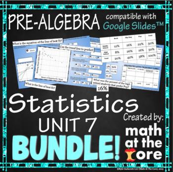 Statistics - Unit 7 - BUNDLE - GOOGLE Slides
