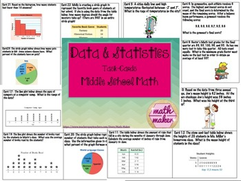 Statistics Unit Bundle ~ 7th Grade Math