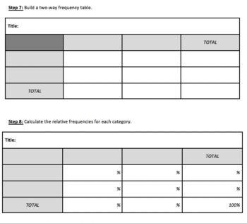Statistics Unit Project