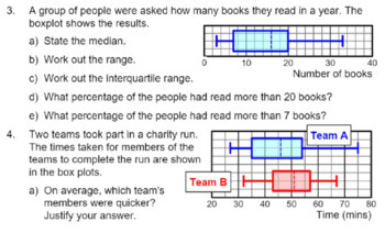 Statistics Unit of Work: Box Plots & Averages from Frequency Tables