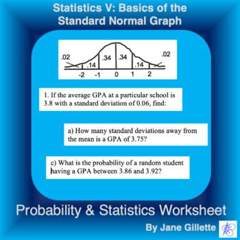 Statistics V: Basics of the Standard Normal Graph