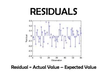 Statistics Visual Aids