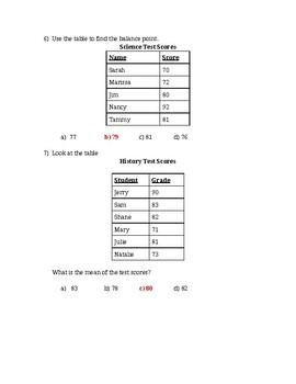 Statistics and Circle Graph Pre Test VA SOL 6.14 6.15