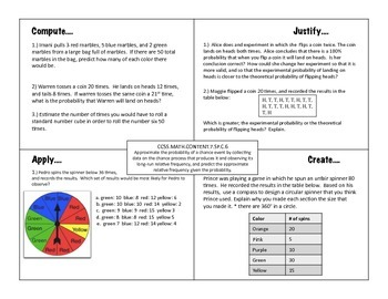 Statistics and Probability 7th Math Compute, Justify, Apply Create