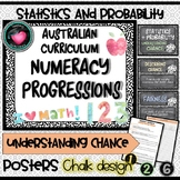 Statistics and Probability Understanding Chance Numeracy Progressions AU