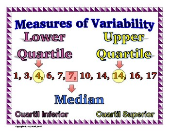Statistics and Probability Word Wall with Example & Spanish Translation