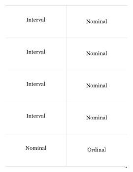 Statistics - levels of data classification