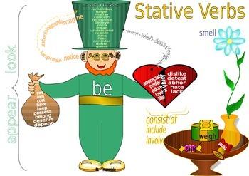 Stative Verbs Scheme (mind map)