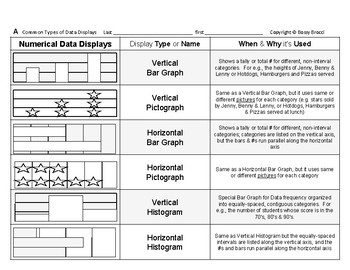 Stats & Data 01: When to Use the Common Types of Data Displays
