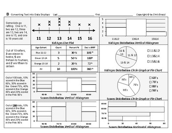Stats & Data 02: Converting Text into Ten Types of Data Displays