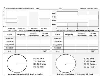 Stats & Data 03: Converting Histograms into Circle Graphs (Pie Charts)