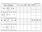 Stats & Data 07: Convert Box and Whisker Box Plots into Measures of Variation