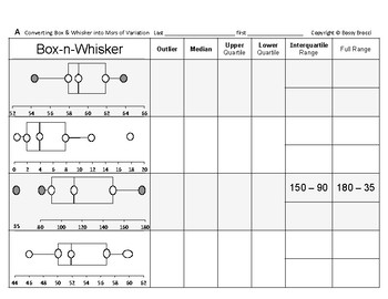 Stats & Data 07: Converting Box-and-Whisker Plots into Mea