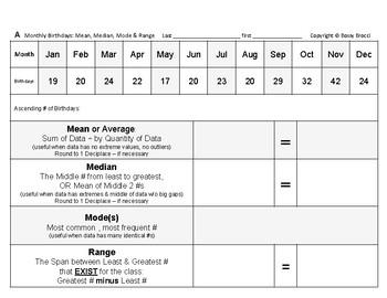 Stats & Data 10: Statistics & Data Displays Project - Monthly Birthdays (Brocci)