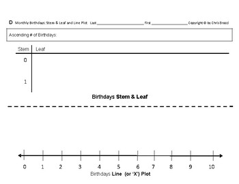 Stats & Data 11: Monthly Birthdays Statistics & Displays for YOUR Math Class!