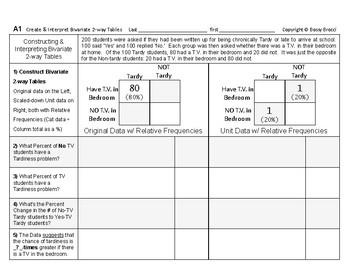 Stats & Data 12: Creating & Interpreting Bivariate 2-way Tables