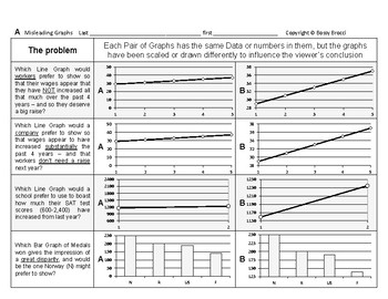 Stats & Data 14: Misleading & Misinterpreting Graphs