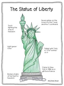 Statue of Liberty KWL