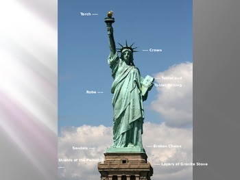 Statue of Liberty: Symbols of Freedom