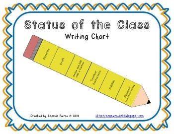 Status of the Class Writing Tracking Chart