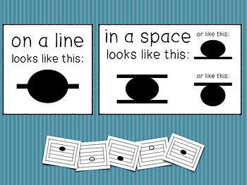Stave Lines & Spaces Flashcards