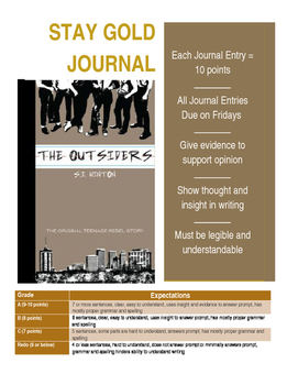 Stay Gold Journal - The Outsiders