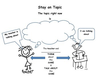 Conversation Topic or Class Topic Visual Aid to STAY ON TOPIC