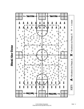 Steal the Cone - Large Group PE Activity